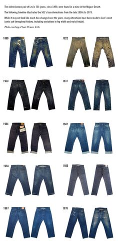 timeline illustrating the Levi's 501's transformations from the late 1800s to 1978
