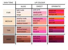 Skin tones& makeup