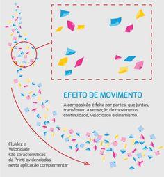 A composição é feita por partes, que juntas, transferem a sensação de movimento, continuidade, velocidade e dinamismo.  Fluidez e velocidade são caracteristicas da gráfica online Printi.