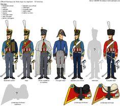 Regiment of Belgian Hussars Staff Waterloo 1815, Battle Of Waterloo, Military Art, Military History, Nassau, Empire, Kingdom Of The Netherlands, Army Uniform, Napoleonic Wars