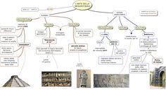 MAPPE per la SCUOLA: ARTE DELLA MESOPOTAMIA