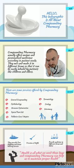 Lot of people are using Compounding Pharmacy service because these are beneficial in many ways.