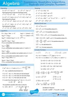 #Algebra #Expressions, #Quadratics, #Logarithms, #Radicals, and #Complex #Numbers - #Mathletics #Formulae and #Laws #Factsheet - #Free #Download Available in #PDF