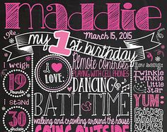 First Birthday Chalkboard Poster Sign for by CustomChalkPosters