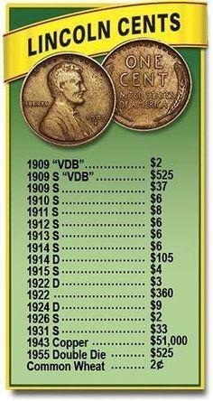 Penny values Rare Coins Worth Money, Valuable Coins, Valuable Pennies, Value Of Pennies, Old Pennies Worth Money, Rare Pennies, Money Tips, Money Saving Tips, Money Hacks