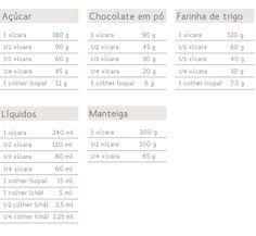 Tabelas de medidas - | DigaMaria