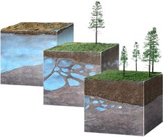 Permafrost Progression - Illustration@Science-Art.Com