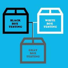 Gray box testing provides the hybrid advantage of both black box and white box testing.