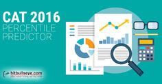 Read CAT 2016 analysis @ http://mba.hitbullseye.com/CAT/MBA-tests-analysis-CAT-2016.php