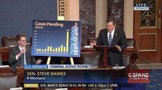 Who: Senator Steve Daines (R-Montana) When: February 2016 What:...