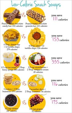 Low-calorie snack swaps: Follow this simple guide to make healthier snack choices.