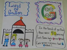Land of Gallon- Mrs. Sims - 4th Grade...Oh My Goodness! There are enough math anchor charts here to take you through the year! Wonderful site!