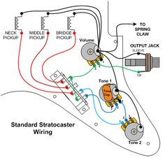mute switch spst normally open toggle wiring diagram diy jeff baxter strat wiring diagram google search