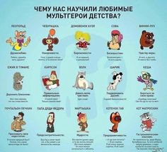 VK is the largest European social network with more than 100 million active users. Our goal is to keep old friends, ex-classmates, neighbors and colleagues in touch. Social Science, Haha, Funny Pictures, Humor, Comics, Russian Language, Films, Play, Business