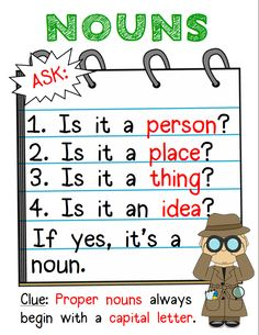 Parts of Speech Anchor Charts for Grades 1-3. Detective-themed anchor charts teach students what clues to look for and questions to ask when identifying parts of speech. Matching interactive notebook available, too!