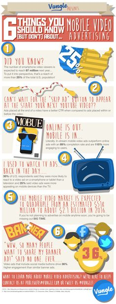 6 Things You Should Know About Mobile Video Advertising