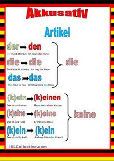 Willkommen auf Deutsch - Akkusativ - Artikel Study German, Learn German, Learn French, German Grammar, German Words, Akkusativ Deutsch, Dativ Deutsch, German Resources, Deutsch Language