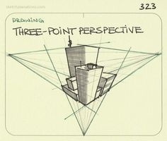 Three-point perspective. To experience, try standing at the corner of a tall building and looking up. Also see One-point perspective and Two-point perspective.