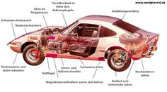 technical drawing 22 Opel gt 1900