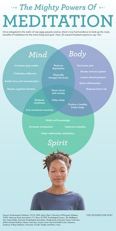What Meditation Can Do For Your Mind, Body And Spirit!!? Source: http://www.huffingtonpost.com/2014/05/14/meditation-mind-body-spirit_n_5291361.html?utm_hp_ref=mostpopular