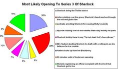 Most Likely Series 3 Openings.