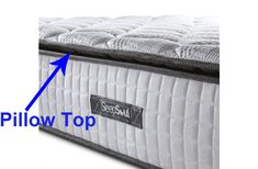 Brand new to Birlea the SleepSoul Bliss mattress features a sumptuously soft pillow-top layer of plush fillings for extra comfort and cushioning. Pillow Top Mattress, Soft Pillows, Memory Foam, Bliss