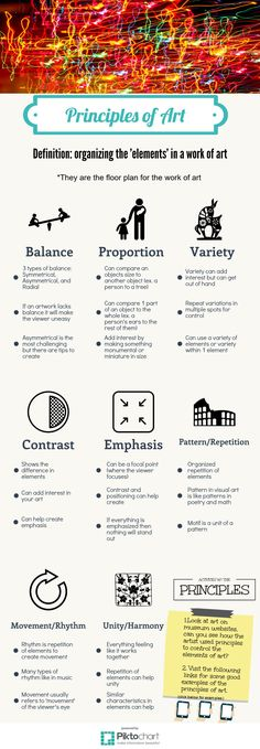 Basic Elements Of Art Art History - - Elements Of Art Space, Elements Of Design, Principals Of Design, Art Handouts, Material Didático, Elements And Principles, Principles Of Design Contrast, Art Basics, Art Worksheets