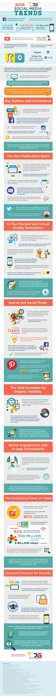 The Top 8 Social Media Trends to Watch Out For in 2016 (Infographic) - An Infographic from CJG Digital Marketing