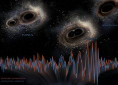 "Gravitational-Wave Discovery --""Is Going to be Central to Human's Exploration of…"