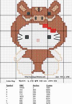 Kitty กุน