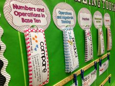 Love this idea for completed units-math vocabulary cards. students still have access to vocabulary not currently focusing on. Diary of a Not So Wimpy Teacher: Monday Made It Vocabulary Instruction, Academic Vocabulary, Vocabulary Cards, Vocabulary Ideas, Math Vocabulary Wall, Vocabulary Bulletin Boards, Math Wall, Math Word Walls, Math Strategies