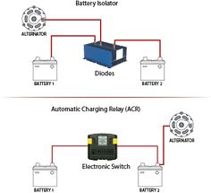Pin by Corey Tull on Camping Van Electrical Diagram