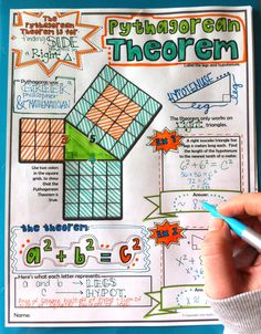 Create something similar for content journals - Love this idea!Pythagorean Theorem Doodle Notes - for left brain / right brain communication, better focus, memory, & learning Teaching Geometry, Teaching Math, Math Teacher, Math Classroom, Math Resources, Math Activities, Physical Activities, Pythagorean Theorem, Math Notes