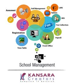 Kansara Creators is a dynamic platform which allows educational institutions to manage their whole organization through the web, any time from anywhere in the world. Kansara Creators is an inclusive school management / school administration software that is designed with a sole intention of supporting schools in effectively managing their school related operations and activities.