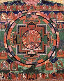 A Tibetan Mandala Tibetan Mandala, Tibetan Art, Tibetan Buddhism, Buddhist Art, Buddhist Symbols, Indian Mandala, Mandala Tapestry, Mandala Art, Mandala Drawing