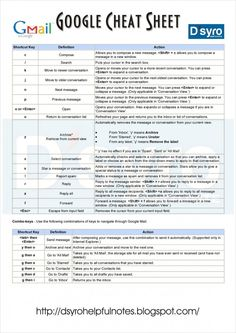 Best-5-Gmail-Cheat-Sheet-06