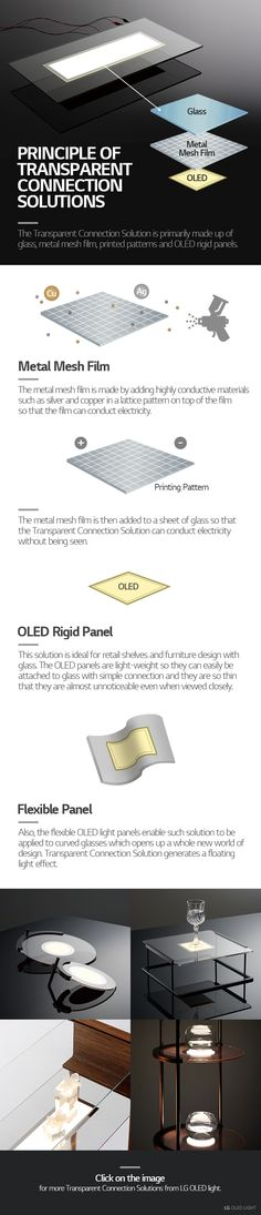 Let's turn on the lights on the fundamentals of the Transparent Connection Solutions. For more information, please contact us by visiting http://www.lgoledlight.com. To purchase the glass shelves with transparent connection solution, please refer to our website at http://www.lgoledlight.com/customers-products/. #LG #display #OLED #light #Transparent #Solution #Principle #infographic