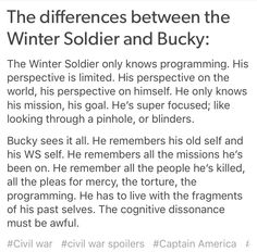 Captain America: Civil War, Bucky, The Winter Soldier, The difference in the two Bucky's: WS only knows programming. His perspective is limited. His perspective on the world, his perspective on himself. He only knows his mission. He's super focused. Like looking through a pinhole, or blinders. Bucky sees it all. He remembers his old self and his WS self. He remembers all the missions he's been on. He remembers all the people he's killed, all the pleas for mercy, the torture, the programming.
