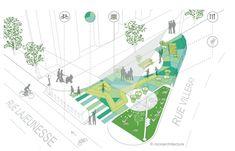 What is Landscape Architecture? What Is Landscape Architecture, Landscape Concept, Architecture Graphics, Architecture Drawings, Concept Architecture, Landscape Design, Design D'espace Public, Landscape Diagram, Urban Design Diagram