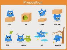 El Blog para aprender inglés: English Prepositions- Las preposiciones en inglés