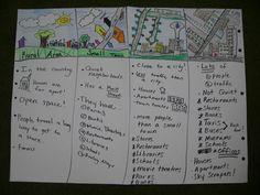 Theme | Mrs. Meacham's Classroom Snapshots | Page 2