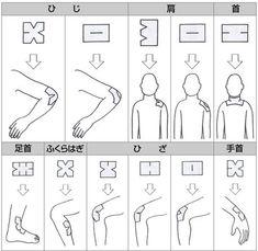 湿布の貼り方 Survival Tips, Survival Skills, Paper Crafts Origami, Knowledge And Wisdom, Band Aid, Emergency Preparedness, Good To Know, Body Care, Health And Beauty