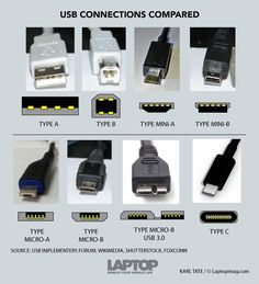 usbc-connector-explained-150310b
