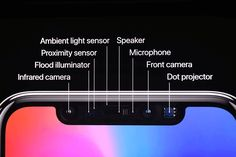 Image result for iphone 10 sensors