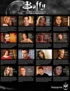 Buffy The Vampire Slayer MBTI types.