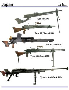 military weapons - japan