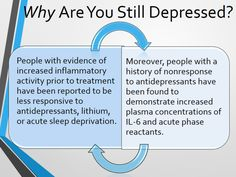 Why Are You Still Depressed?