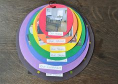 All About Me for Kindergarteners - #learning #kindergarten- really like this but will do a bit differently eg. my classroom, my playground, my school, my house, my town.