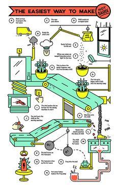 simple rube goldberg machine ideas to pop a balloon