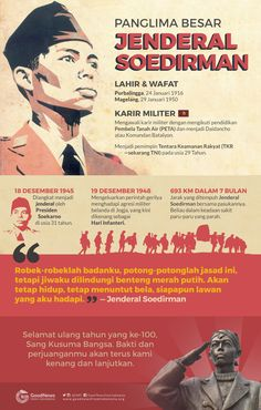 100 Tahun Jenderal Sudirman Infographic Examples, Infographic Templates, Bob Marley Pictures, Positive Vibes Quotes, Goals Worksheet, Public Knowledge, School Study Tips, Social Media Design, History Facts